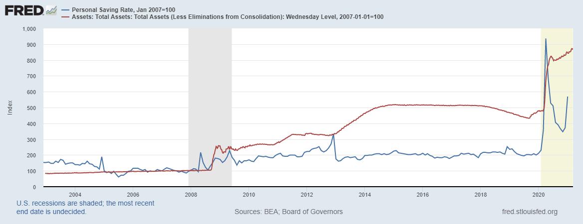 Política monetaria e inflación en tiempos de covid (II)